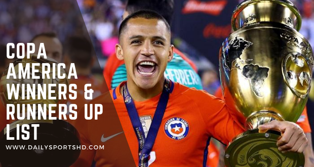 Copa America Winners and Runners Up List