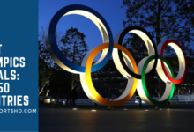 Most Olympics Medals Top 50 countries